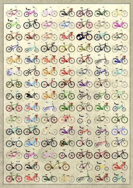 come scegliere la bici: city bike