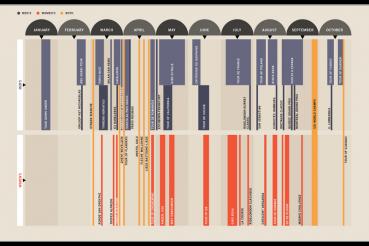 calendario delle gare cilistiche