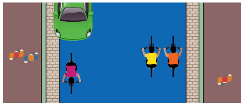 Strada a priorità ciclistica (Safer Cycling Advocate Program di ECF)