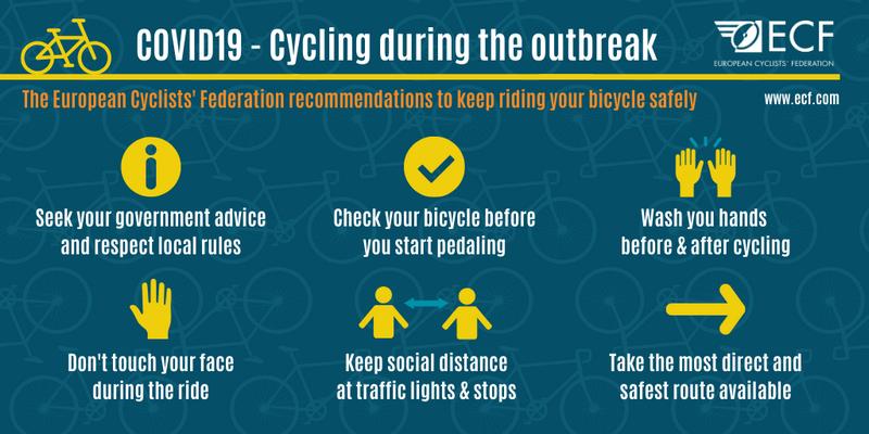 raccomandazioni uso bicicletta in quarantena European Cyclists Federation