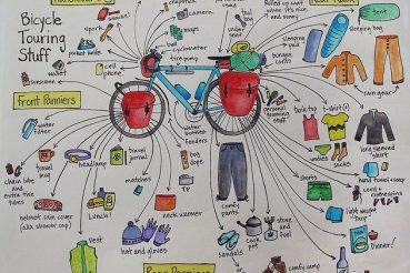 cicloturismo fai da te illustrazione cosa portare